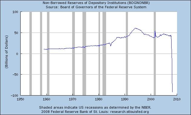 Les banques américaines font faillite!