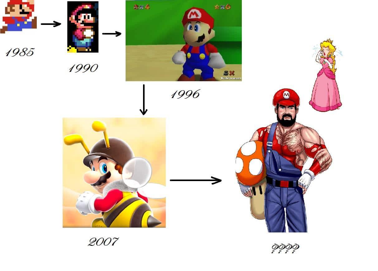 Le côté obscur de Mario