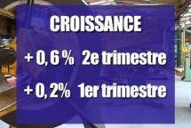 Une reprise très lente de la croissance en France.
