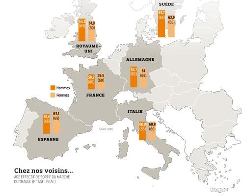 La France est-elle une exception en matière de retraite ?