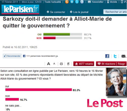 Tunisie : Levitte voulait garder Lagarde à Paris… et une dictature ?