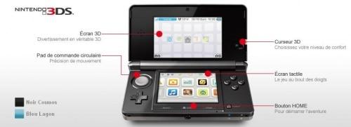 La 3DS : le nouvel océan bleu de Nintendo ?