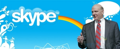 Microsoft s'offre Skype.