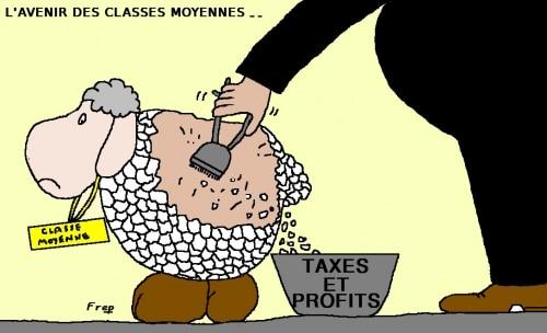 Quel  avenir  pour  les  classes  moyennes  ?