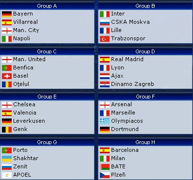 Début de la Ligue des Champions.