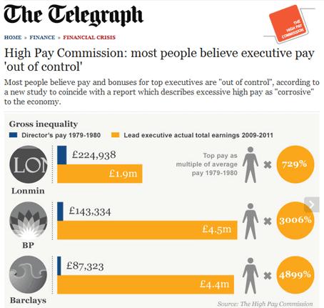 UK : Réformer la PAC, réduire les hauts salaires
