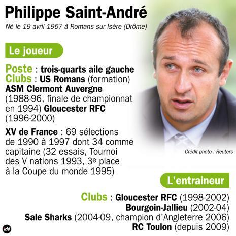 Philippe Saint André, le jour J