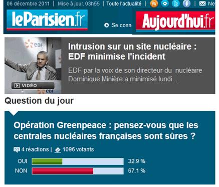 Nucléaire : les Français en ont peur !