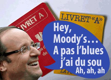Livret A : Hollande favorise une niche fiscale