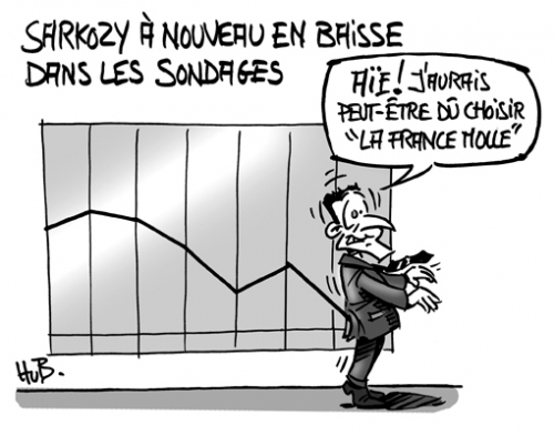 «La France Forte» en baisse