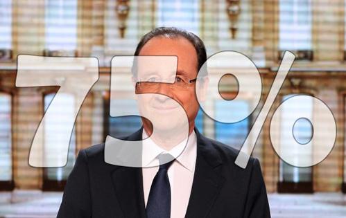Pourquoi Hollande se « Sarkoïse-t-il » ?