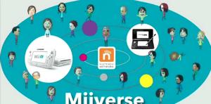 Nintendo Direct Pré E3 : Les réseaux sociaux selon Nintendo