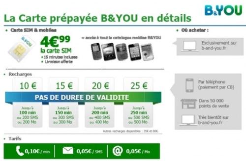 Une offre alléchante en matière de téléphonie mobile.