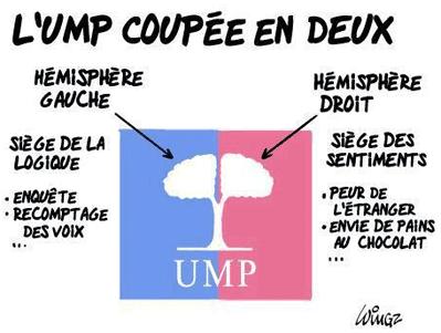 Médialogie : les chroniqueurs en repli sur l'UMP