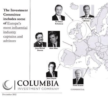 Columbia Investment Compangy : les Nibar et Nichon de Nicolas