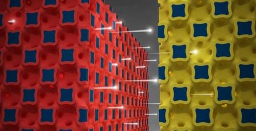 Les «Micro-batteries», vers une révolution technologique?