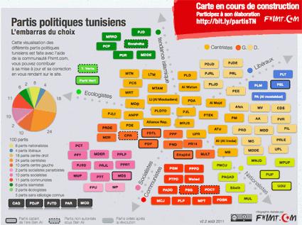 Tunisie : vers la guerre civile, vraiment ?