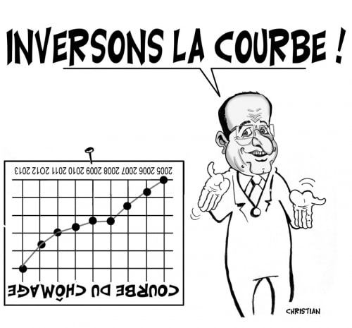 Et alors … ces chiffres du chômage qui tardent à venir ….!!!