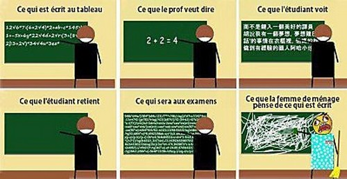 Education : ce qu'on n'ose pas dire